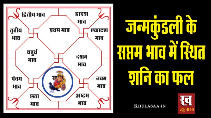 Shani (Saturn) Seventh House In Birthchart In Hindi