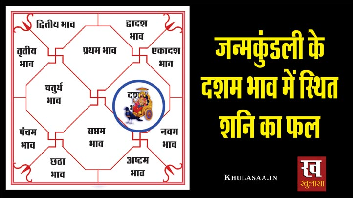 Shani (Saturn) Tenth house In Birthchart In Hindi