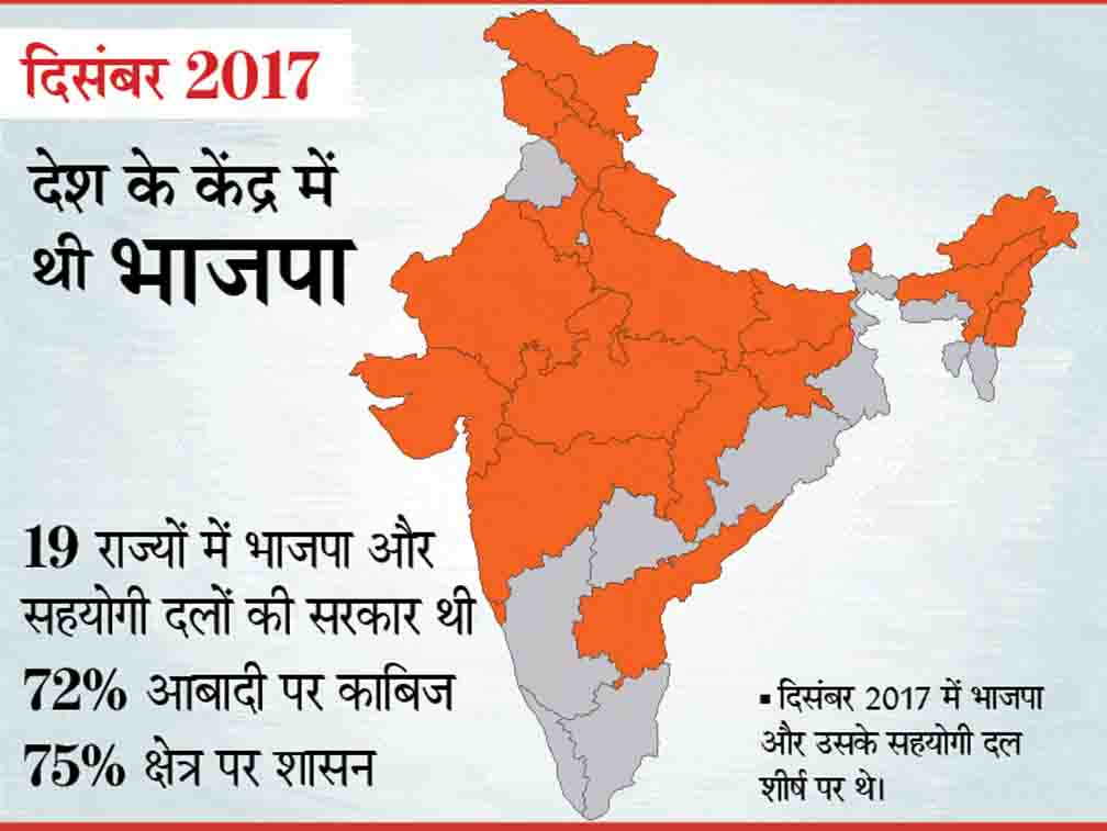 BJP Ruling States MAP Latest Updates (BJP Congress Ruled States List 2020